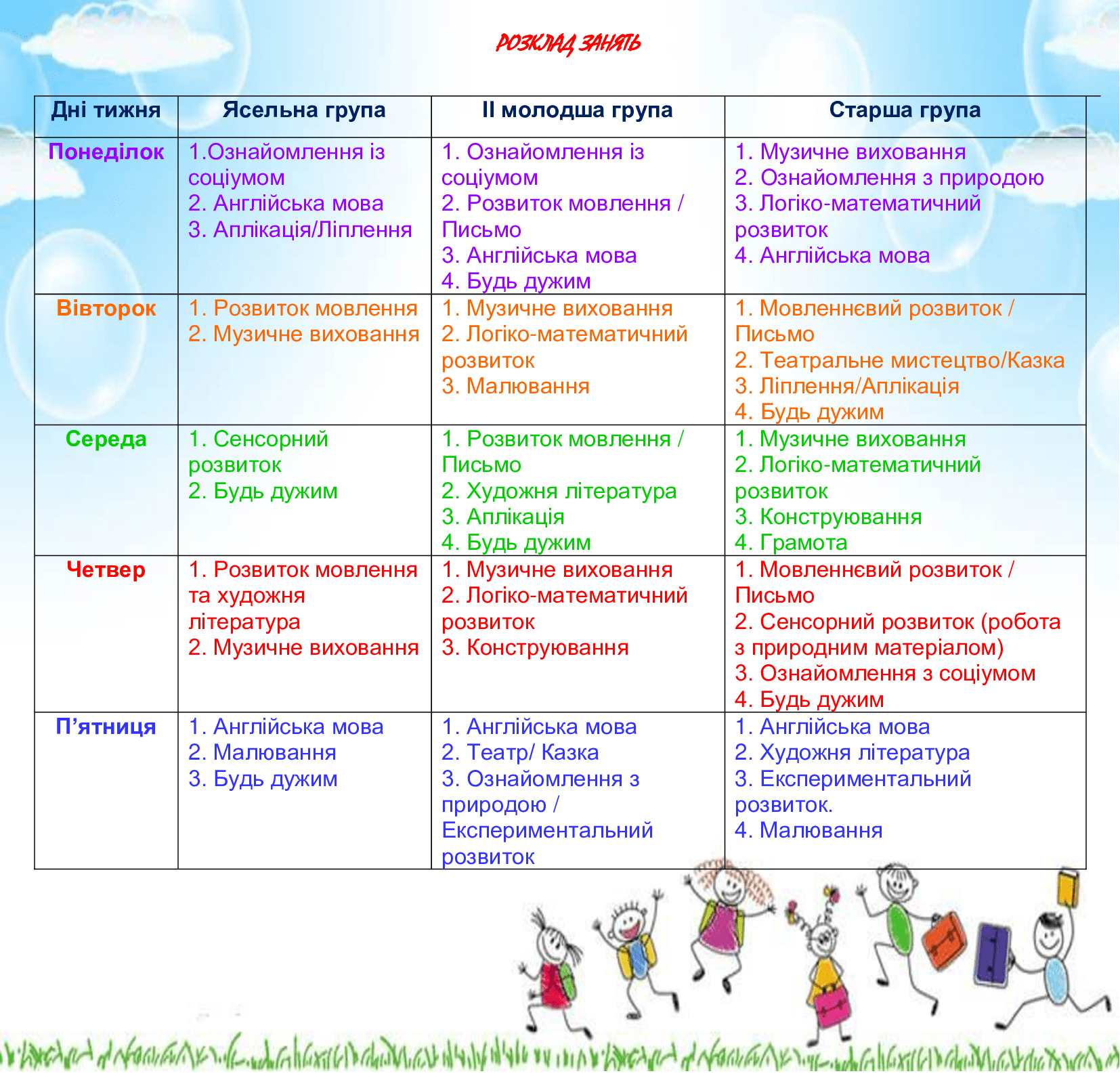 Дитячий садок у Бучі ШКЕТ